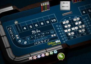 オンラインカジノ クラップス